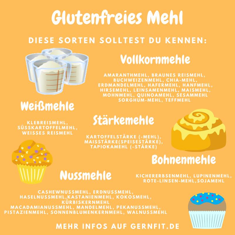 glutenfreies mehl infografik